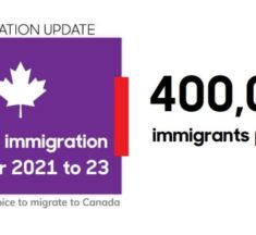 Will Canada Fall Short Of Its 2021 Immigration Target?